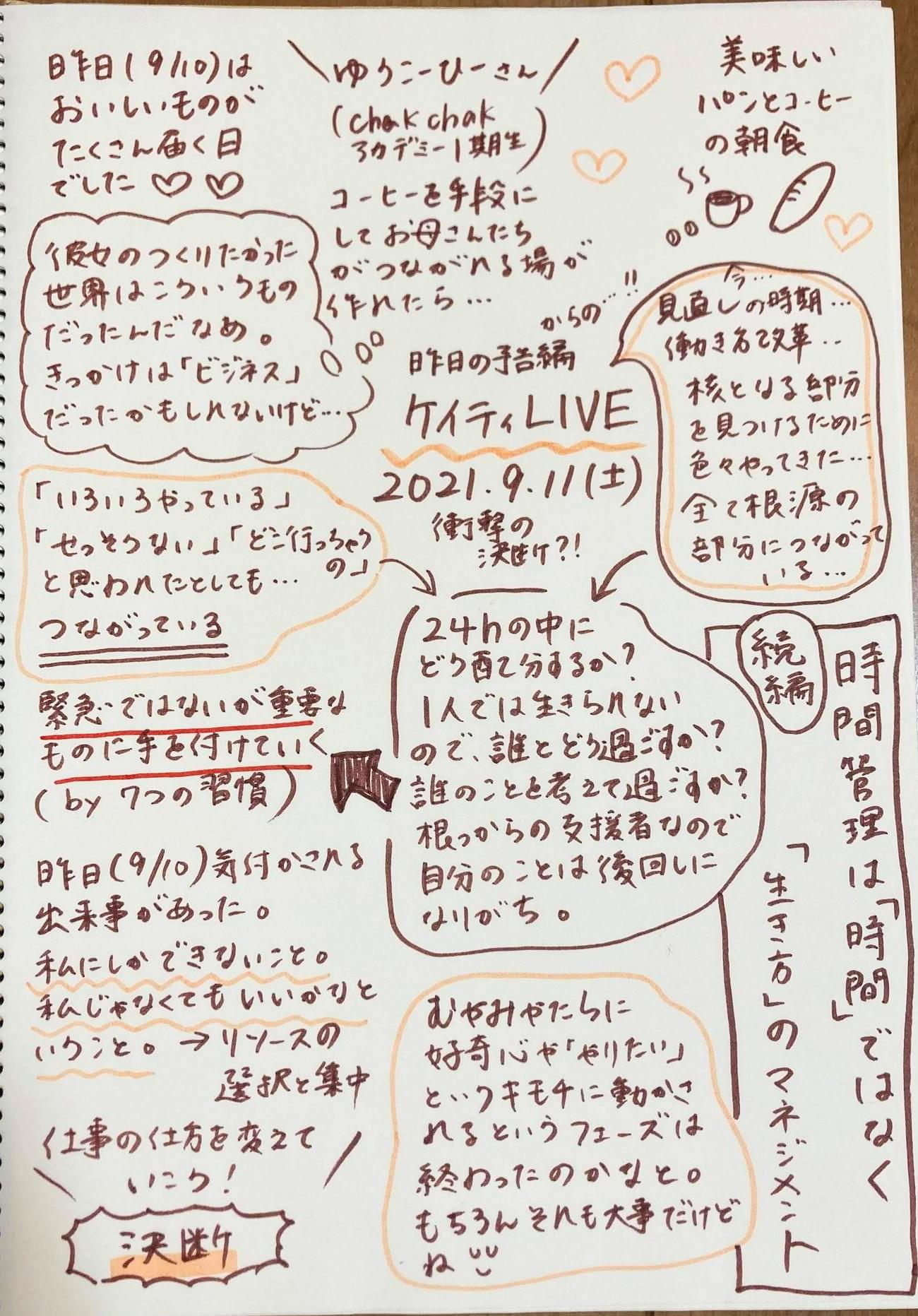 9/11(土)オンライン朝活 #580 続編 時間管理は「時間」ではなく「生き方」のマネジメント