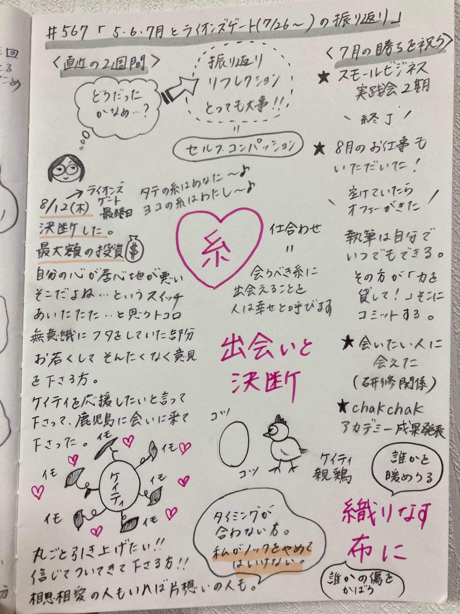 オンライン朝活 #567