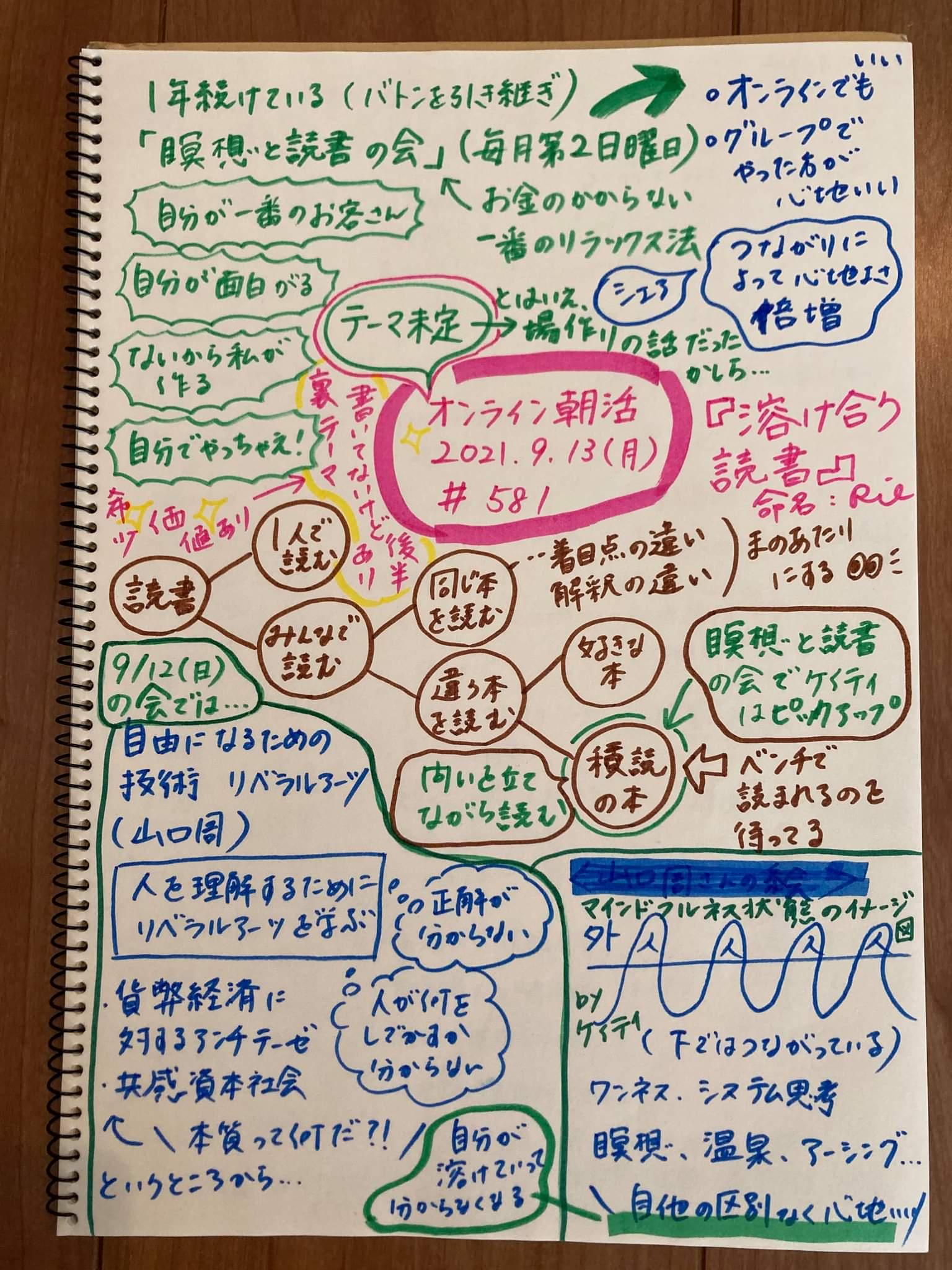 9/13(月)オンライン朝活 #581 「瞑想と読書の会」で読んだ本の紹介