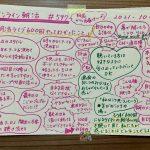 10/11(月)オンライン朝活 #597 朝活ライブ600回やってわかったこと