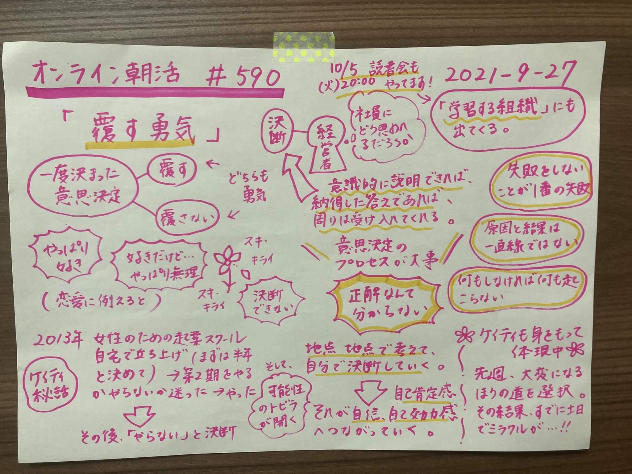9/27(月)オンライン朝活 #590 覆す勇気
